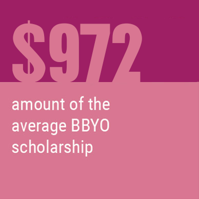 $1000 - amount of the average BBYO scholarship
