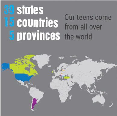 39 states, 15 countries, 5 provinces, our teens come from all over the world.