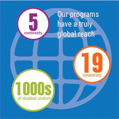 our programs have a truly global reach