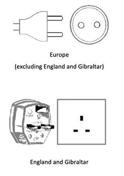 Electrical Plugs example